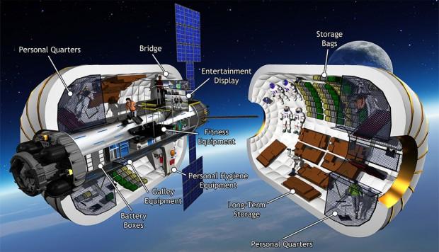 Первая гостиница в космосе 2