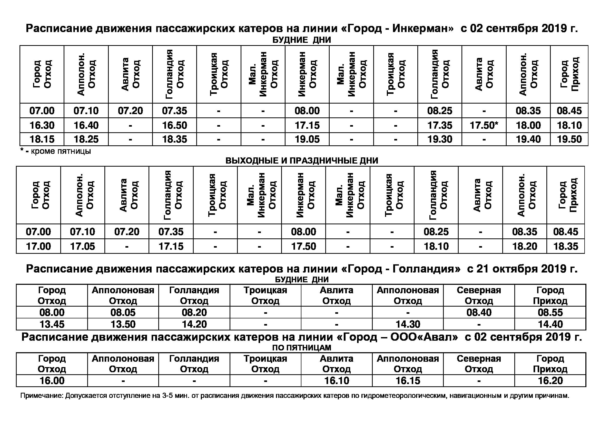 Катера в Севастополе меняют график работы 3