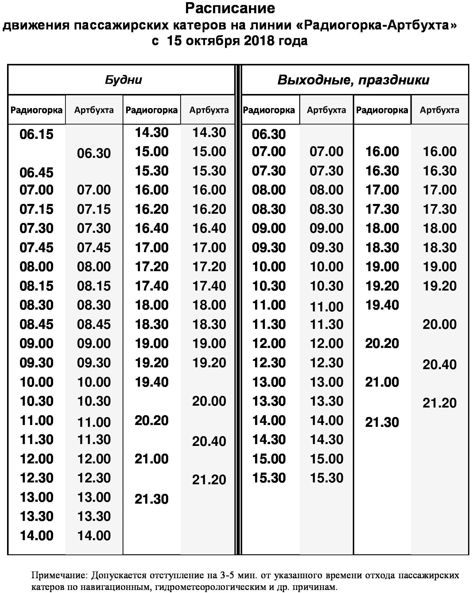 Катера в Севастополе меняют график работы 2