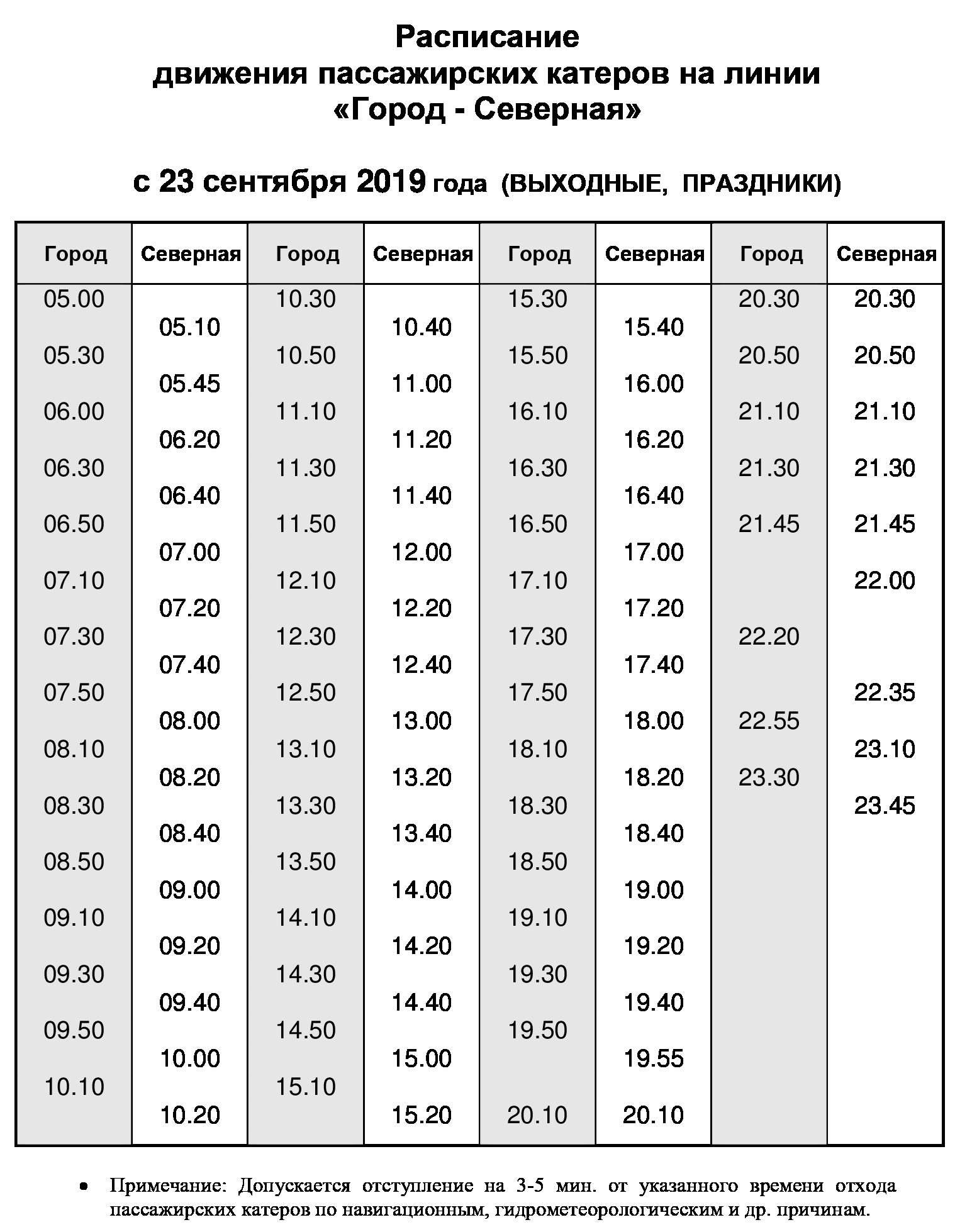 Катера в Севастополе меняют график работы 1