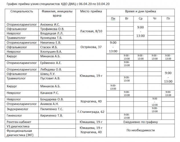 Как будут работать поликлиники в Севастополе? 1