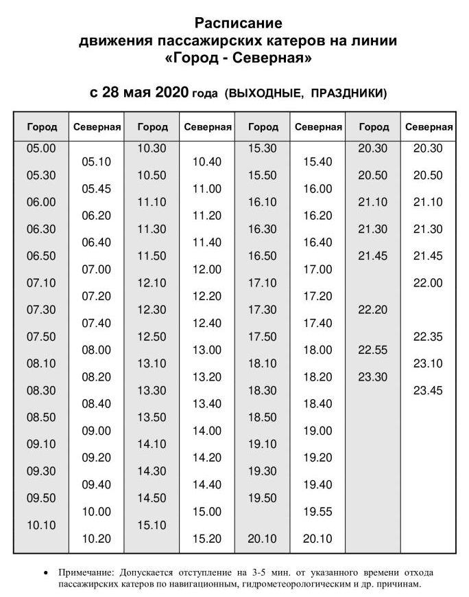 Севастопольские катера перешли на летний график работы 2